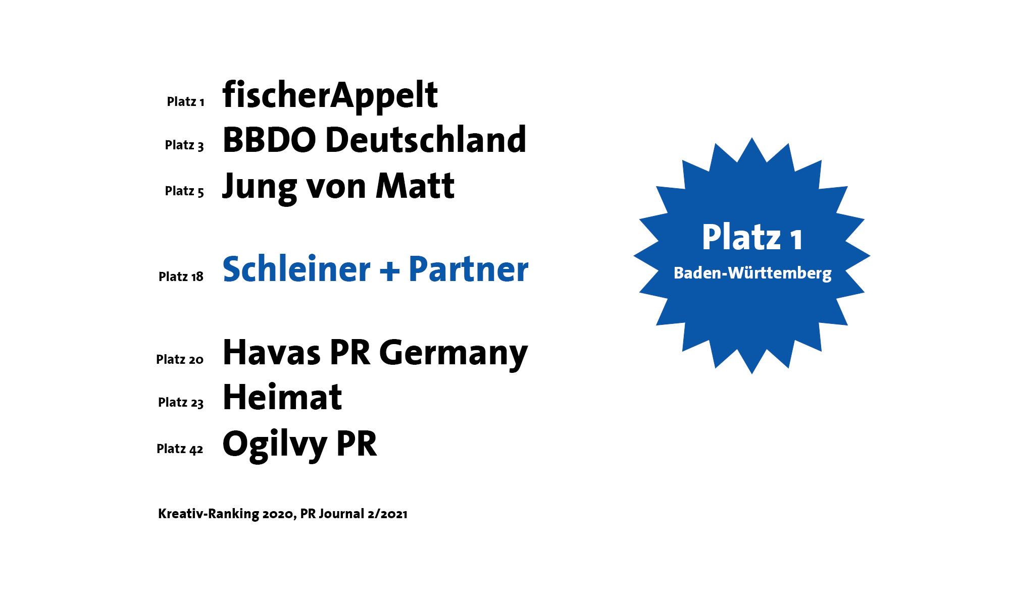 Kreativ Ranking 2021: Werbeagentur Schleiner + Partner auf Platz 18 in Deutschland und Platz 1 in Baden-Württemberg.