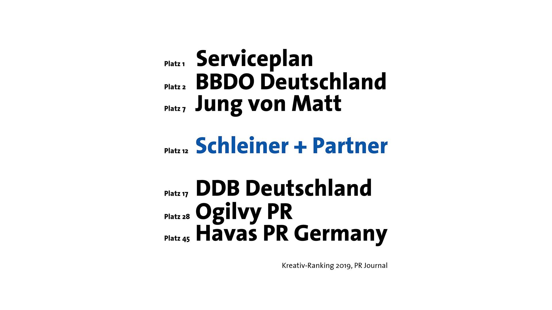 Kreativ Ranking 2019 des PR Journal. Schleiner + Partner ist auf Platz 12 und mischt bei den großen Werbeagenturen mit